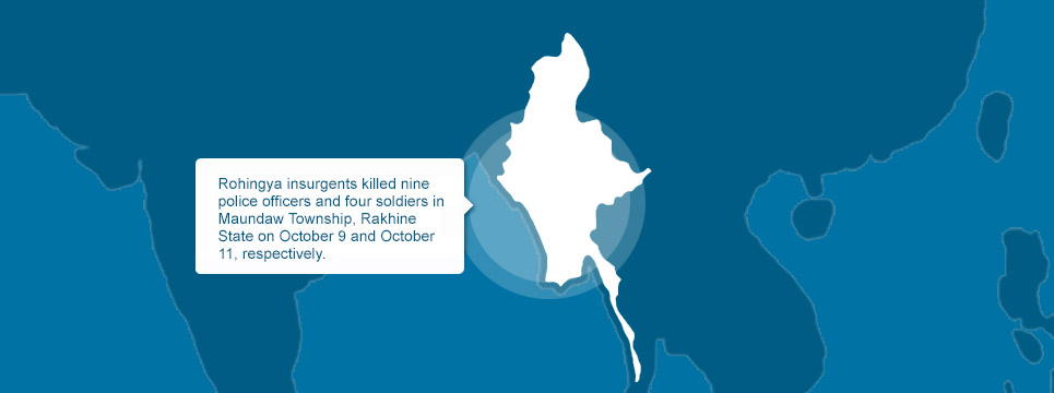 Myanmar (Burma): Extremism & Counter-Extremism | Counter