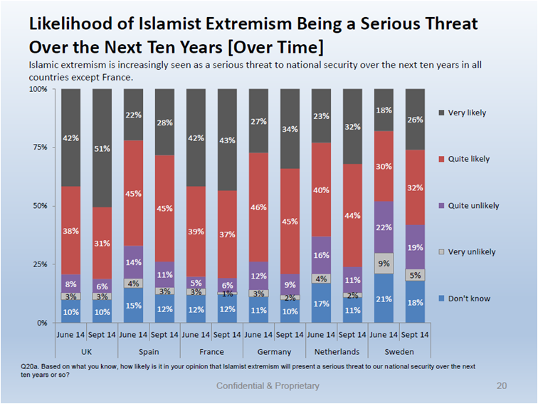 United Kingdom: Extremism & Counter-Extremism | Counter Extremism